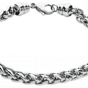 Wildcat Basic Bracelet Rannekoru